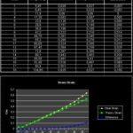 sail data 2